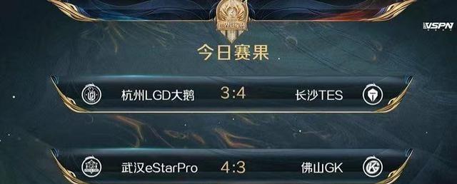 《【煜星注册登录】KPL:eStar凌晨1点晋级世冠,双C反被疯狂吐槽,GK虽败犹荣》