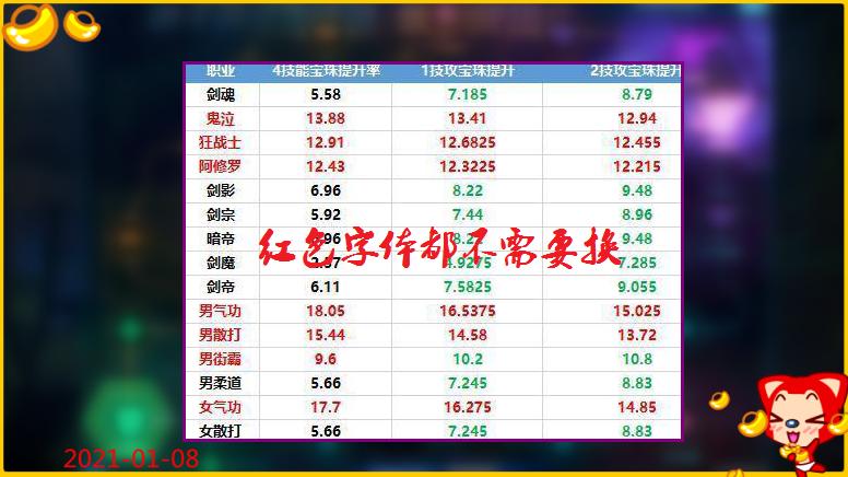 """《【煜星在线登陆注册】DNF:""""亲儿子""""终于翻车了!红眼春节套0提升,省钱还不开心吗?》"""