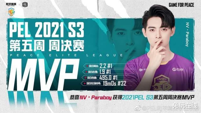 《【合盈国际平台网】NV-腾讯视频战队拿下第五周周冠军 15支精英战队晋级10月的PEL S3总决赛》
