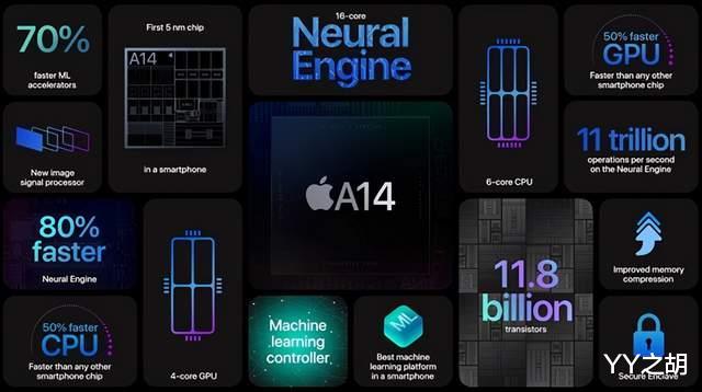 iPhoneSEPlus这款智能手机你怎么看? 数码科技 第3张