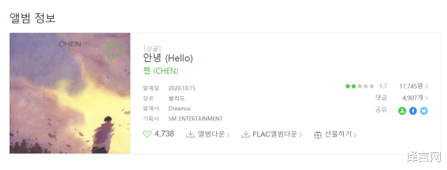 EXO朴灿烈发入伍单曲,迟来的离别礼物再遭低分抵制,重演金钟大历史