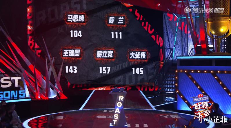 《吐槽大会》半决赛:易立竞吐槽明星人设,和大张伟并列第一晋级