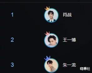 中国内地男明星榜王俊凯第7,宋威龙第11,看到榜首很骄傲