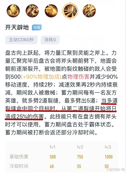 《【煜星娱乐登陆官方】王者荣耀:盘古一定要出末世吗?其实可以被替代,甚至不出》