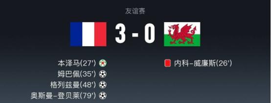 欧洲杯比分:法国3-0威尔士,法军近况极佳!