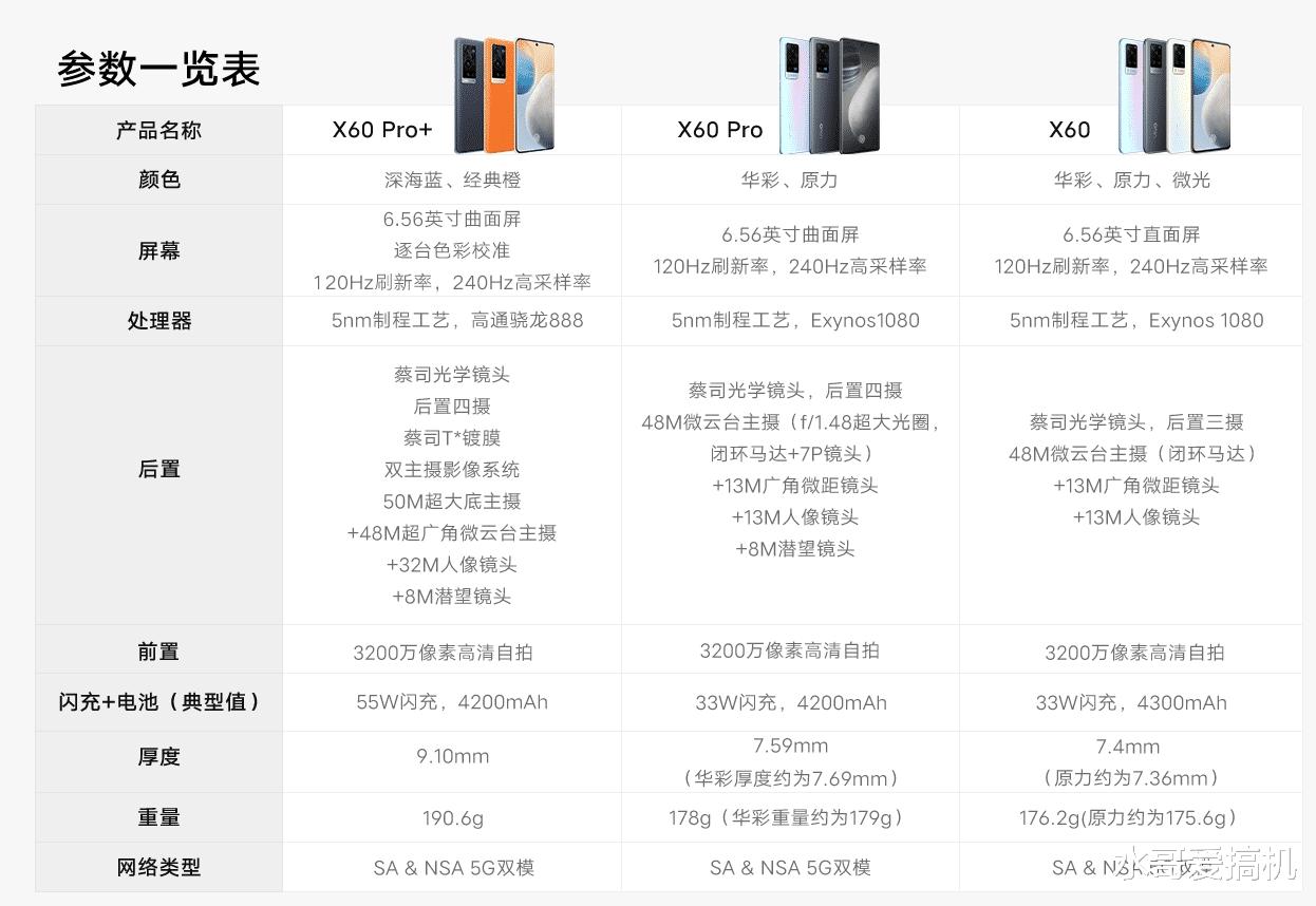 国内手机还是对做高端机充满执念,比如vivo的X60Pro+ 数码科技 第2张