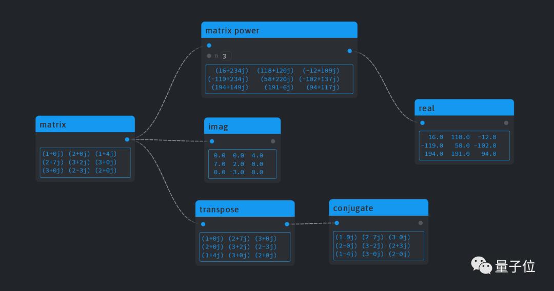 Python脚本可视化怎么样? 数码科技 第2张