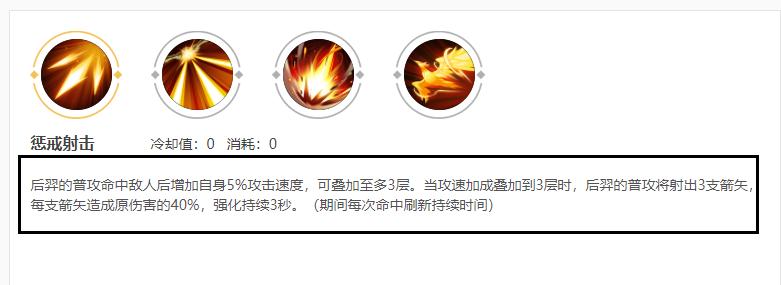《【煜星平台登录入口】王者荣耀:你知道吗?判断后羿是否会玩是看他如何出装》