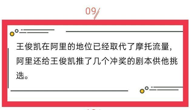 王一博在阿里的地位被王俊凯取代,还送出了好几个冲奖的剧本