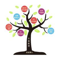 广东木直教育