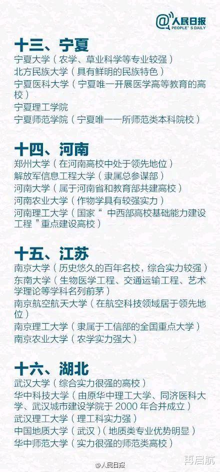 重点!人民日报整理的31省市最好的前5名大学名单,考生速收藏