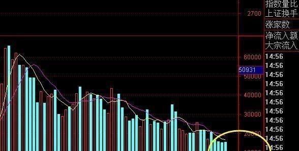 10月份的股市機會與風險,哪個會更大?-圖2