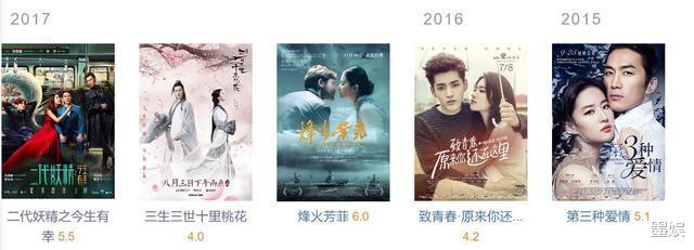 """迪士尼徹底放棄北美院線,劉亦菲""""飛升""""好萊塢失敗瞭?-圖9"""