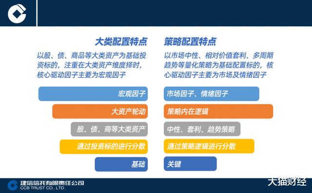 """2021年投資""""穩""""字當頭,大類資產配置關鍵點你get瞭嗎?-圖9"""