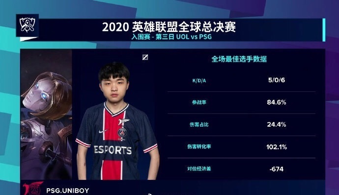 Uniboy:亮老幹爹的標是希望LGD加油贏瞭,不用打加賽-圖3