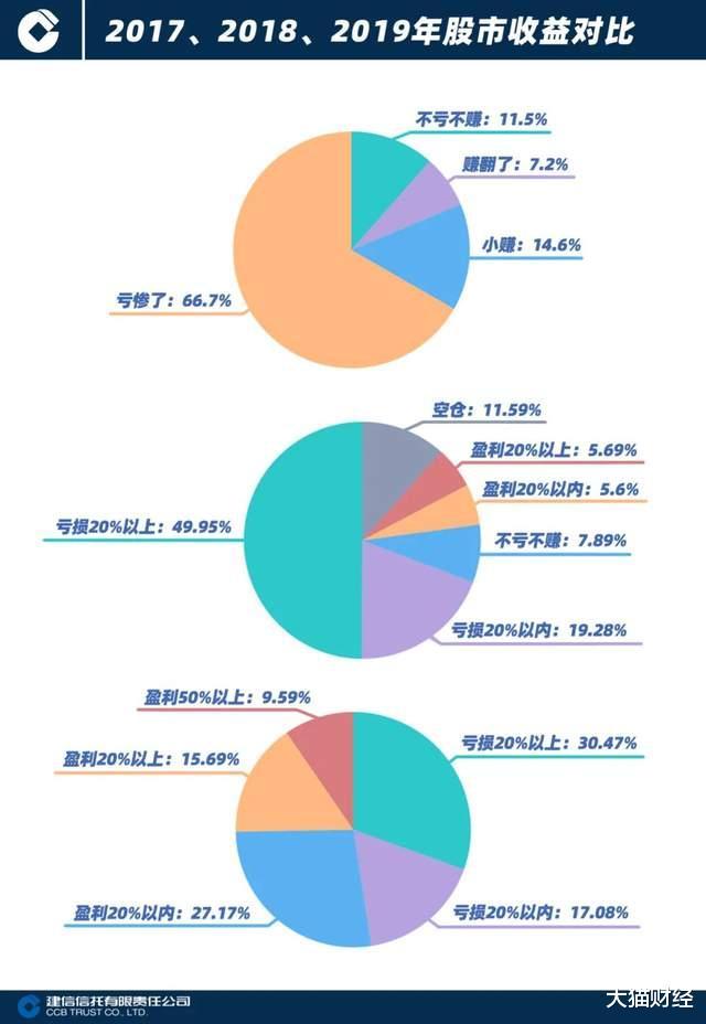 """2021年投資""""穩""""字當頭,大類資產配置關鍵點你get瞭嗎?-圖4"""