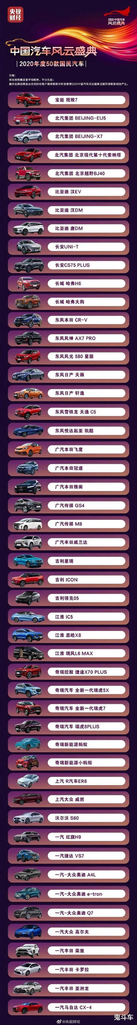 央視公佈2020年國民汽車榜 網友:誰評的?你收奇瑞黑錢瞭唄-圖3