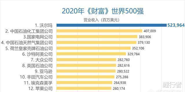 中國最低調的超大企業有哪些?-圖3
