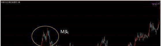 中國股市:炒股是看日線還是周線?看完如夢方醒!越簡單越賺錢!-圖4
