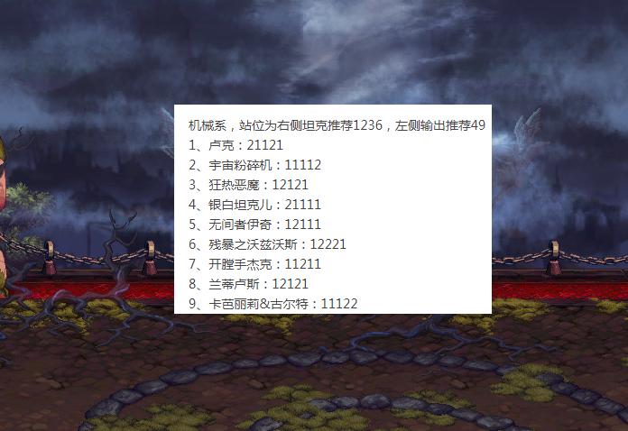 新服网页游戏_DNF:第二季谋略战攻略来了!羁绊怪物加点解析,卡牌站位出炉-第5张图片-游戏摸鱼怪