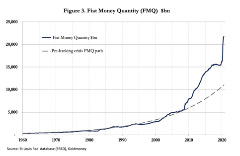 惡性通貨膨脹的新證據-圖2