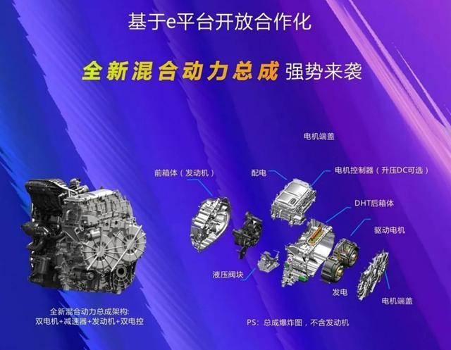 王傳福的秘密武器:比亞迪首款DM-i車下線,不再依賴充電樁-圖8