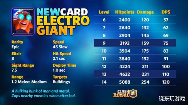 皇室戰爭:雷電巨人登場,有3大強勢點,或會提升氪令牌數量-圖4