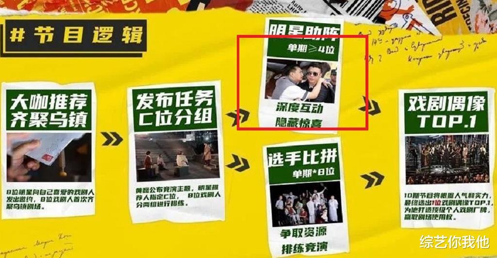 嚴敏新綜藝合作黃磊,胡歌成常駐嘉賓,宣傳資料上還有孫紅雷-圖9