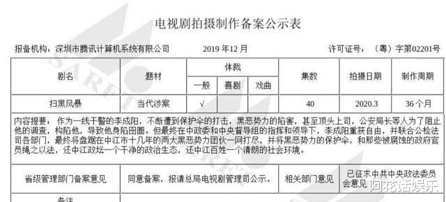 """時隔《潛伏》11年,孫紅雷新劇再次上演""""眼鏡殺"""",路透大佬既視感!-圖6"""