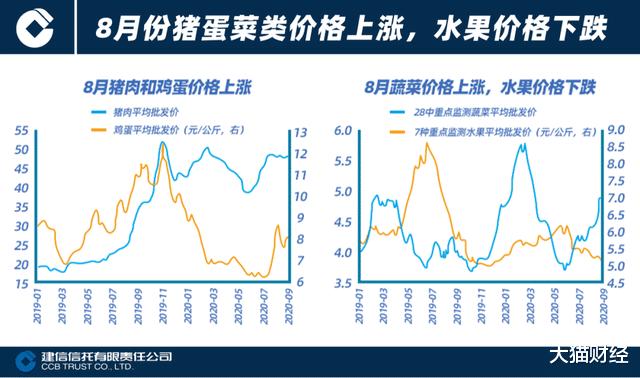 """2021年投資""""穩""""字當頭,大類資產配置關鍵點你get瞭嗎?-圖2"""