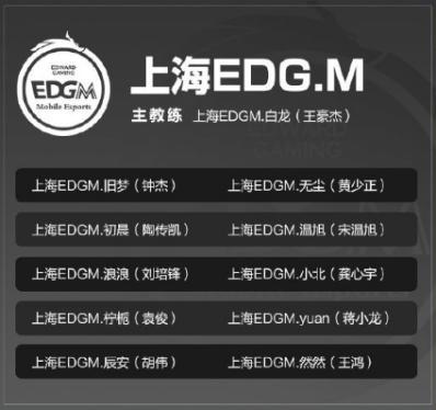 東部賽區大名單確定,eStar豪華陣容引熱議,TTG有望秋季賽冠軍-圖8