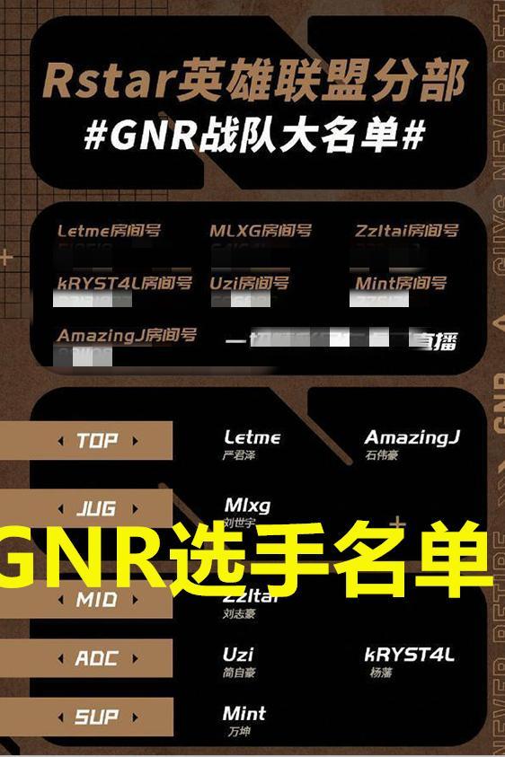 虎牙中韩对抗赛,GNR队员一人未见,单杀TheShy之人亮相插图