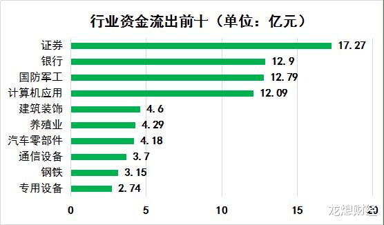 【9-14】本周上漲絕不可貪心和僥幸(9月第2周周報)-圖6