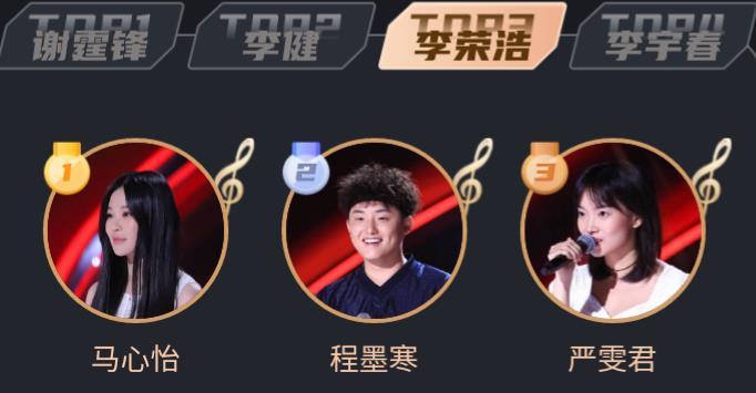 好聲音官方星勢力榜:傅欣瑤第一單依純第二,哪些人會進總決賽?-圖7