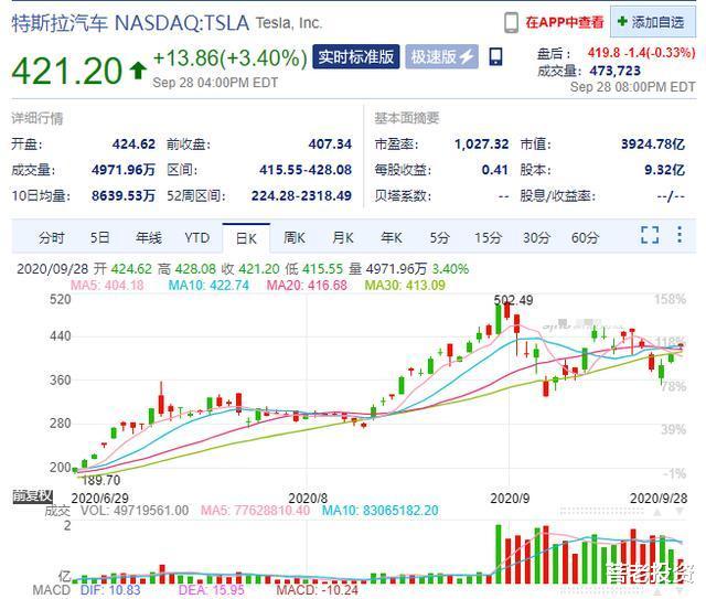 9月29日股市午評——股市反彈,節前最後一個賣出取錢日-圖2