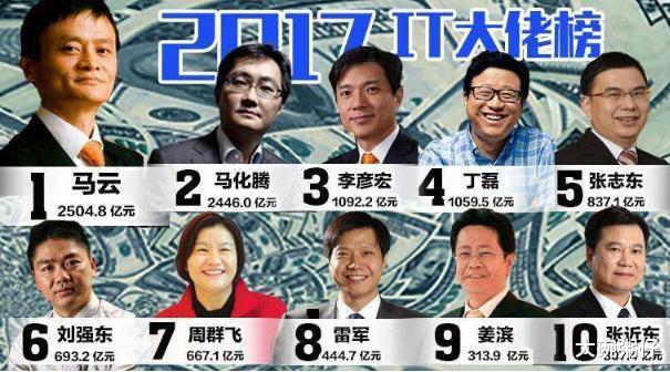 中國首富迎來新面孔,靠賣礦泉水發傢,身價超4000億-圖4