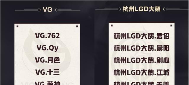 10.10首發名單,久誠回歸首秀上演虐菜局,EGDM或將迎來賽季首勝-圖4