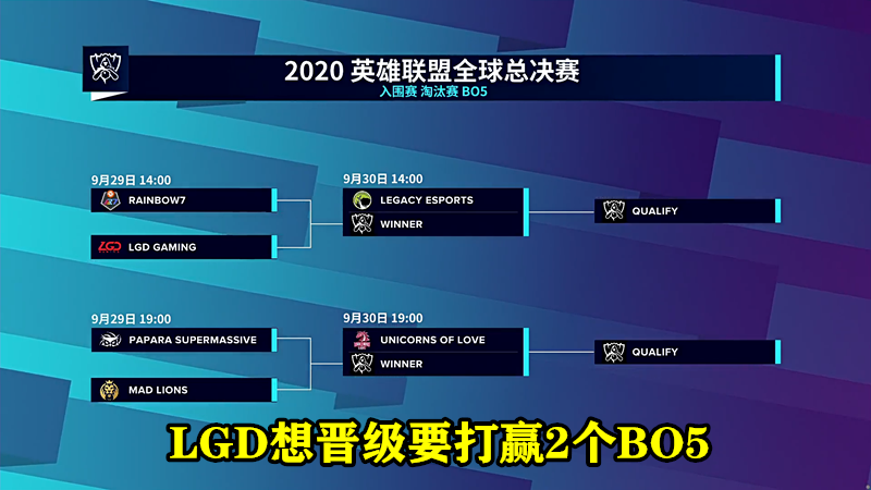 """""""兩支晉級小組賽,兩支淘汰""""就在今天,S10入圍賽結束,LGD的Bo5對手誕生-圖5"""