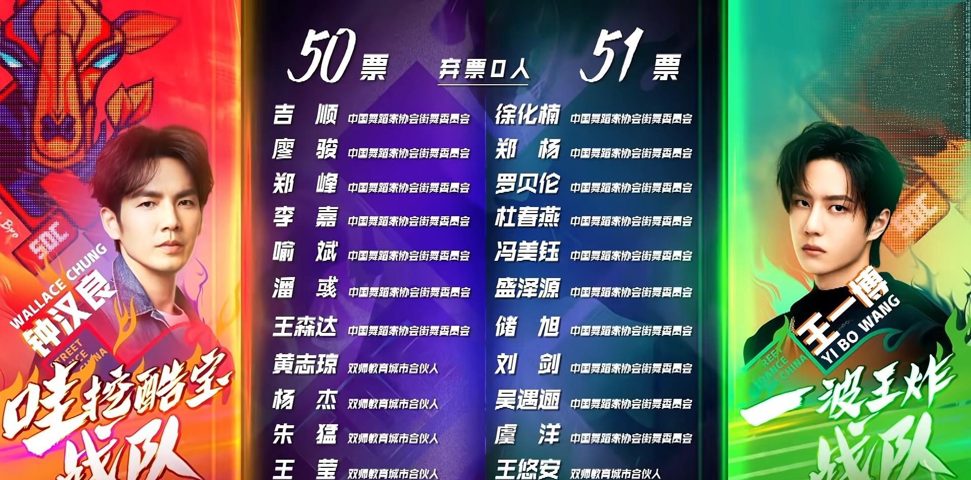 《街舞3》8人競爭1個名額,復活Battle難度大,大婷肖傑復活在望-圖8