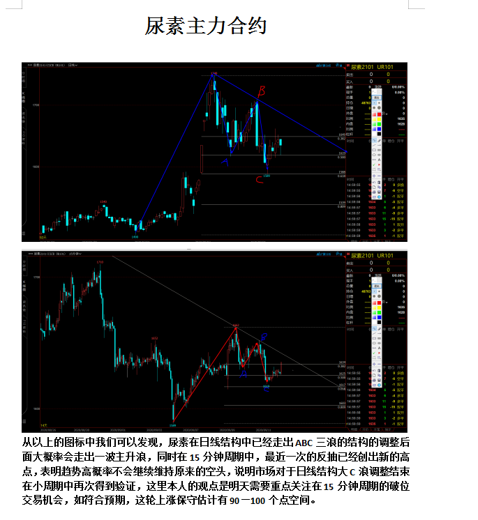 國內商品期貨策略(二)期—2020.9.14-圖2