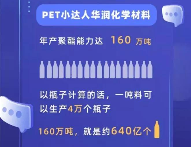 """被低估的""""暴利行業"""",有甚者年入百億,一年賣出640億個塑料瓶-圖3"""