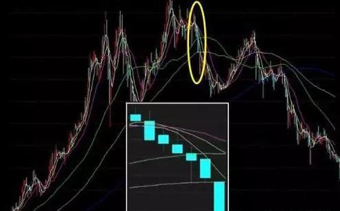 """中國股市:突然這麼一跌,""""狂風暴雨""""真的來瞭嗎?看完不敢相信-圖3"""