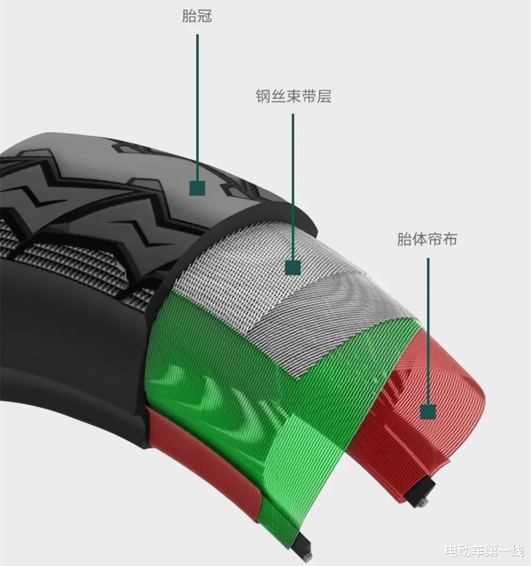 雅迪又推出一款電動車銳速,配備1200W電機,72V容量電池!-圖4
