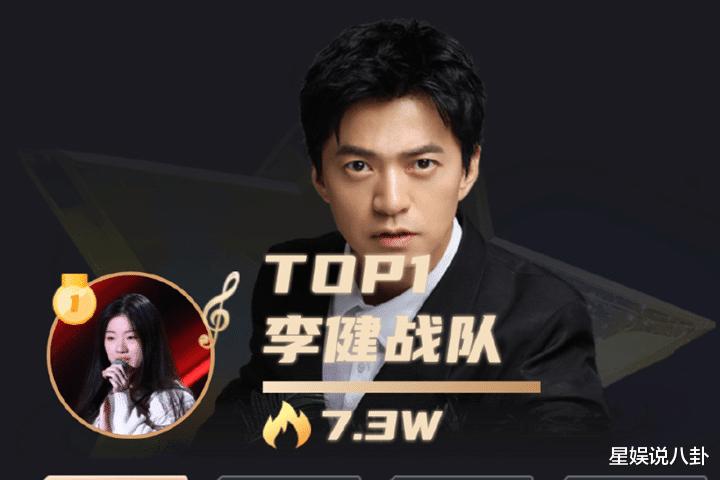 """好聲音2020:傅欣瑤獲封""""人氣學員"""",李健戰隊逆襲上位-圖7"""