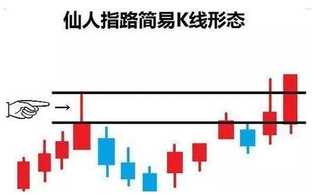 """中國股市:釋放""""暴漲""""信號,""""漲不停模式""""即將開啟?欣喜若狂-圖5"""