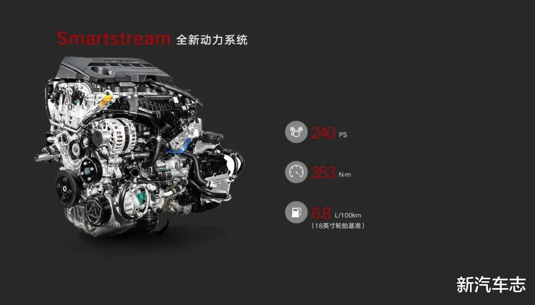 定價19.6萬,鐵瞭心要走高端,起亞K5凱酷再推新車型-圖5