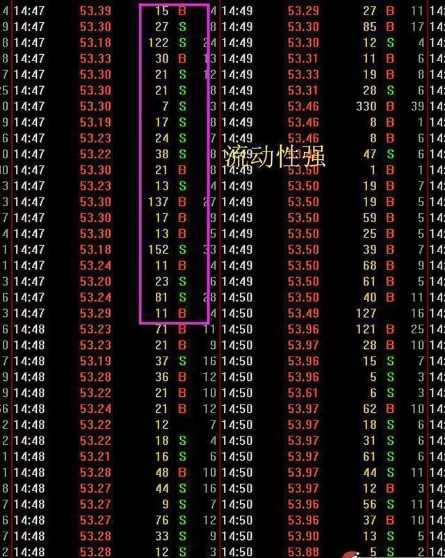 中國股市:換手率是市場不騙人指標,超過45%意味什麼?-圖3