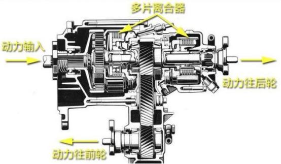 奔馳S350豪華與S450四驅哪個更值購買?-圖8