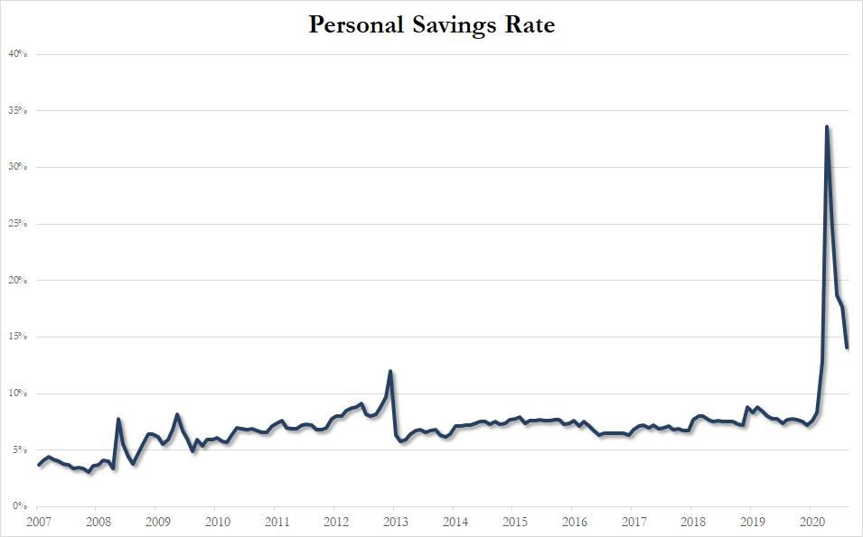 惡性通貨膨脹的新證據-圖4