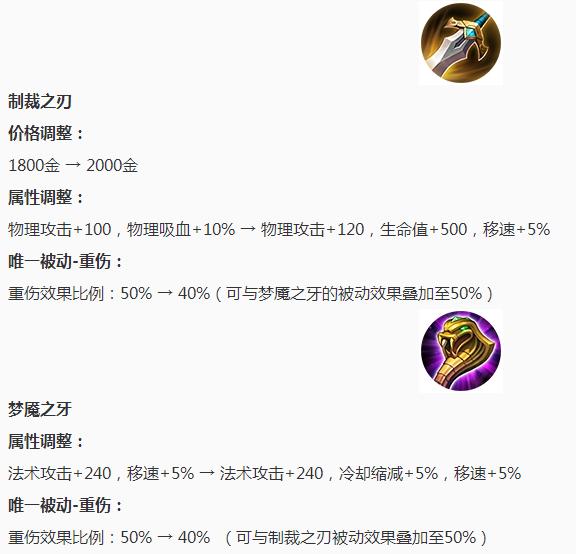王者榮耀8.22更新:虞姬削弱,2件裝備調整,李白露娜史詩級加強-圖5